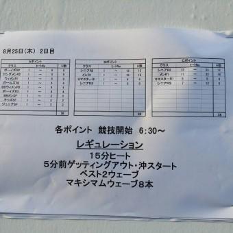 第51回全日本サーフィン選手権大会 DAY2